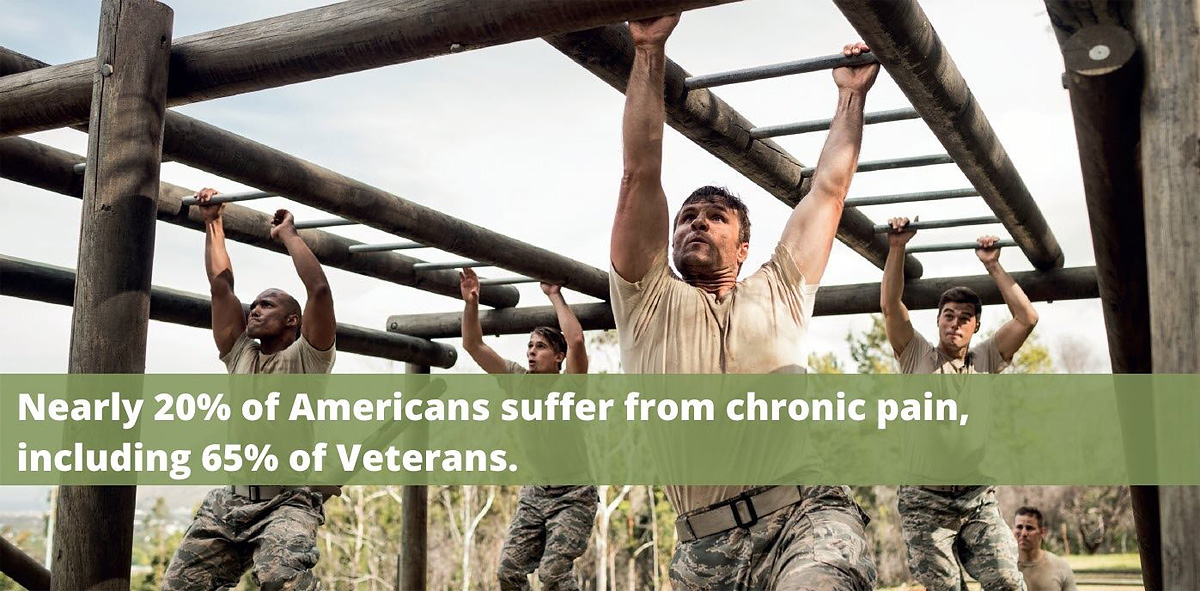 Conquer Chronic Pain With Our Armed Forces
