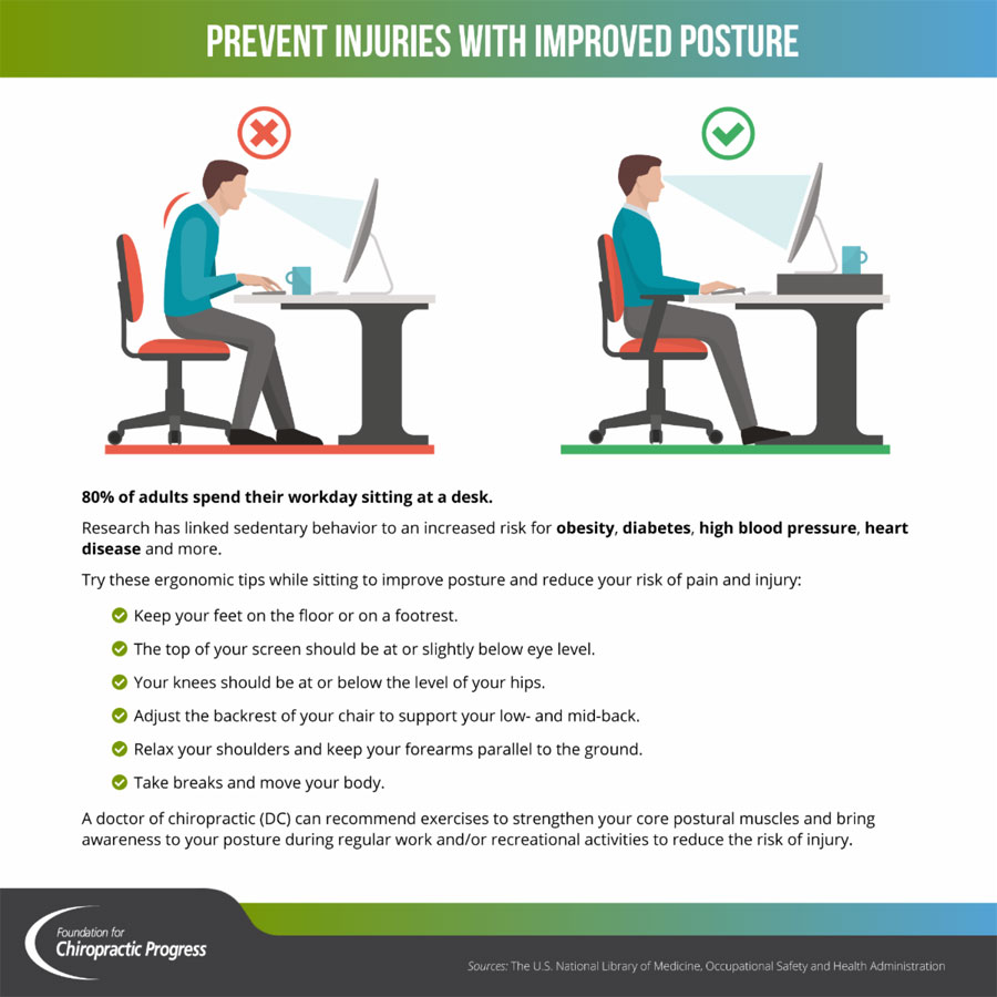 Dealing With Neck and Back Pain in the Workplace