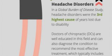 Headaches Are Such a Pain in the Neck